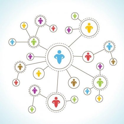 social networksmall